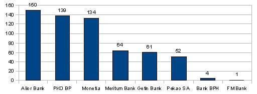 banki1